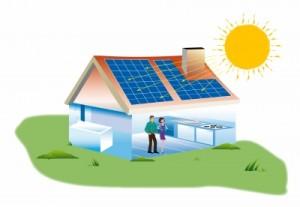 installing solar modules